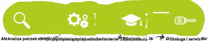 ikonki_oprogramowanie