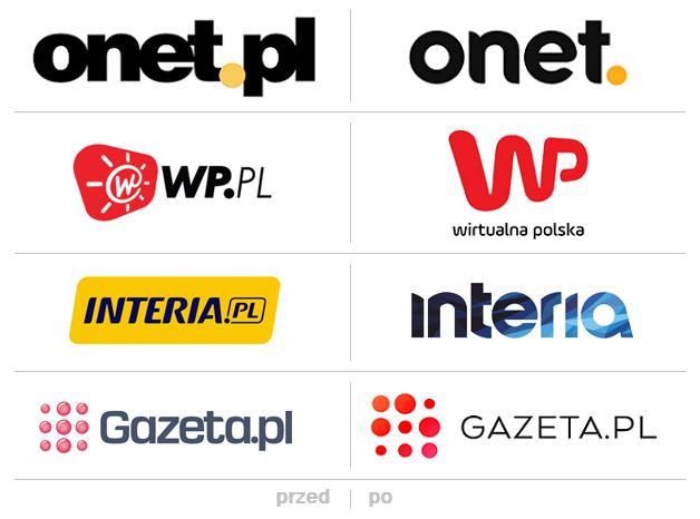 Rebranding serwisów